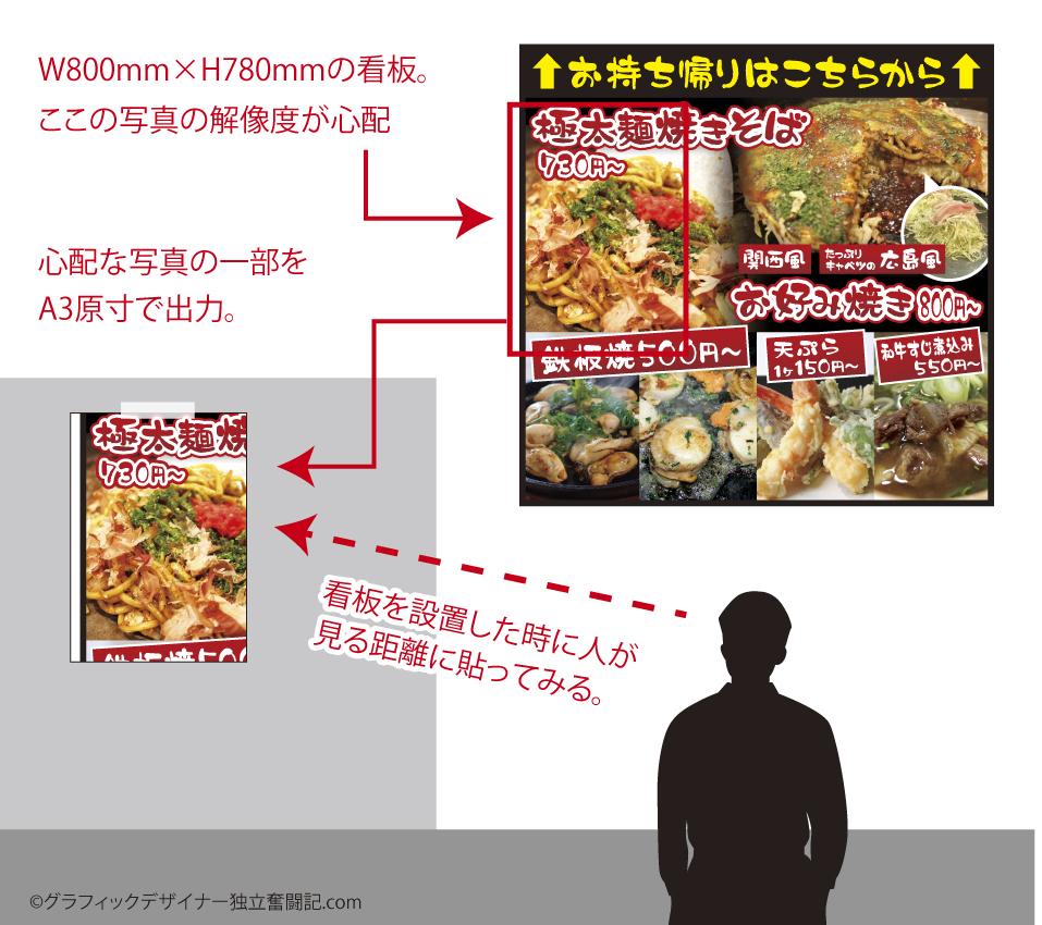 看板で使う写真の解像度の検証方法