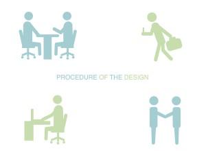 僕が普段やってる、打ち合せからデザイン制作までの手順
