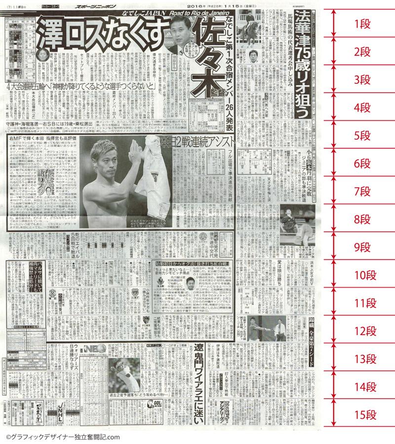新聞全15段