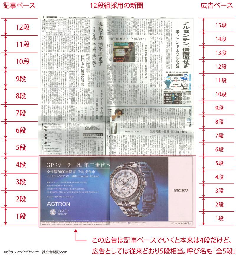 記事12段組、広告15段組の説明