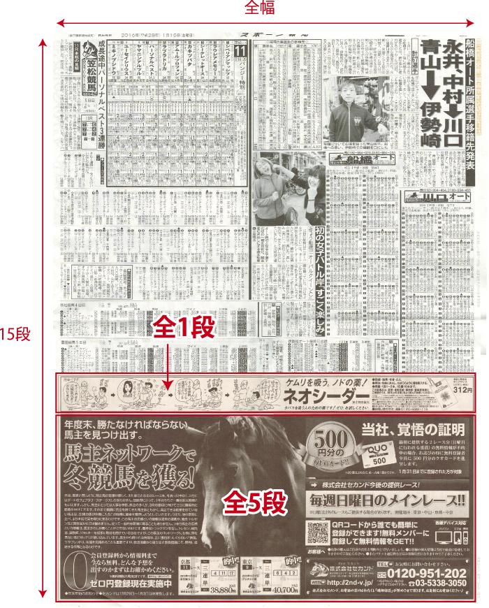 新聞の広告サイズ