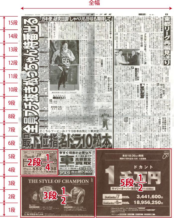 新聞のサイズの呼び方